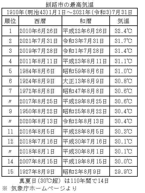 Kion20210731_20210801105601